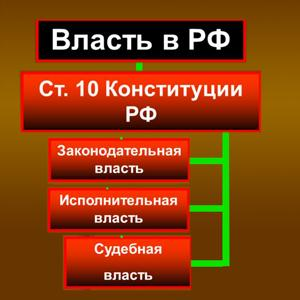 Органы власти Кызыла