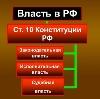 Органы власти в Кызыле